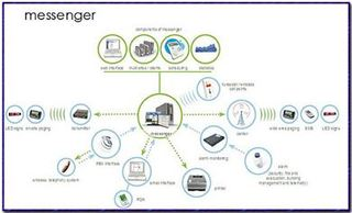 Systems Technologies Introduces VisionFlex Flexible Alarm Messaging