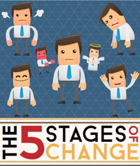 Pyramid Healthcare Publishes an Infographic on the Stages of Addiction Recovery