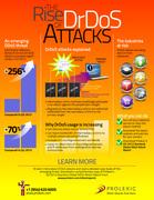 DrDos Attacks Infographic