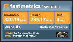 Fastmetrics Fiber Internet Speed Test.