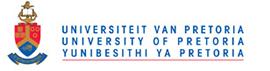 University of Pretoria Celebrates Ongoing Partnership with Absa