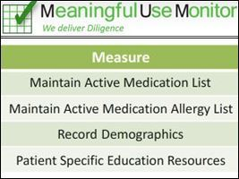 Meaningful Use Monitor Releases Audit-Prevention Product for Eligible Professionals