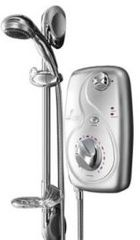 Electrical Counter is Top Online Provider of Stylish Showers from Galaxy