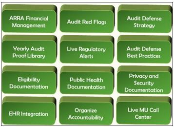 Meaningful Use Monitor