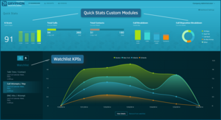 Gryphon Networks Unveils Sales Intelligence Dashboards; Transforms Sales Activity into Actionable Insights for Managers …