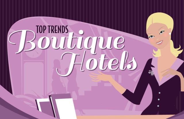 The Ellis Hotel looks to define some of the latest trends of boutique hotels with their new infographic.
