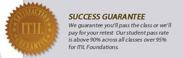 Take advantage of Ashford Global's ITIL Success Guarantee