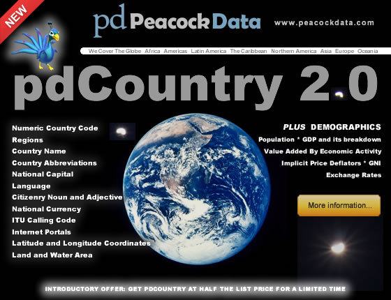 The new pdCountry software offers core country information, GeoCoding data, and a host of useful demographic variables.