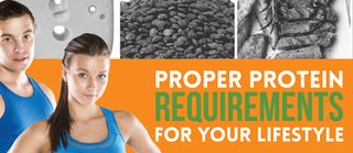 About Time Publishes Infographic Detailing the Proper Protein Requirements for Every Lifestyle