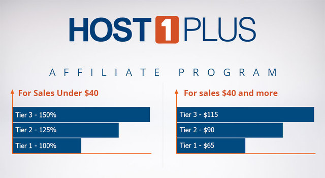 HOST1PLUS affiliate commissions were increased significantly
