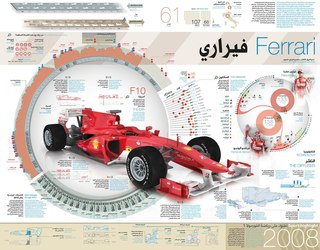 Investment in Infographics Pays off - Al Bayan Scoops Ten Best of News Design Awards