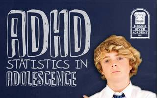 Grand River Academy's infographic helps parents better understand ADHD and its impact on the learning process.
