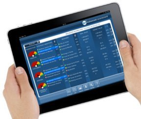 The Next Step in Business Intelligence and Management: Balanced Scorecard for IPad