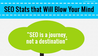 Clear Sky Defines some Shocking SEO Stats that Will Blow Your Mind in Their Latest Infographic