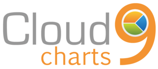 Cloud9 Charts Launches NoSQL Analytics Platform