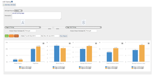 GreenRope Makes Sales and Marketing a Breeze with Improved Features and User Interface