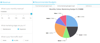 eMarketDesk Launches Marketing Planning Tool SpendCalculator.com