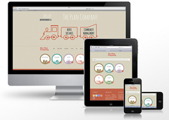 Responsive web design has never been as important as it is now