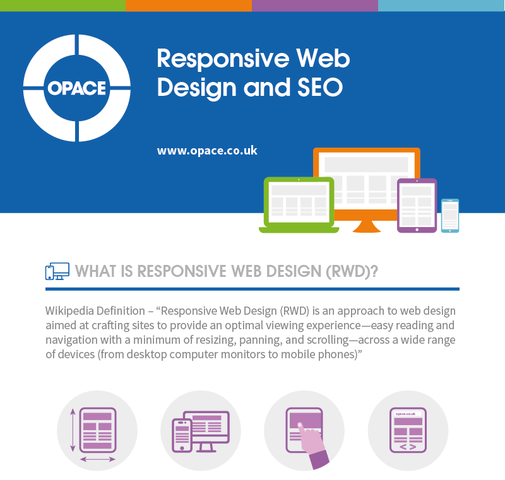 Responsive web design and it's impact on SEO infographic by Opace