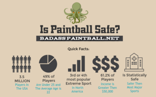 Braking down the misconceptions of paintball safety (Infographic)