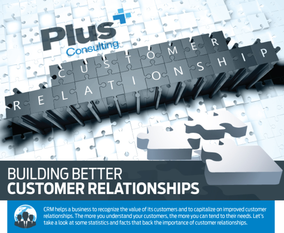 Leverage the power of quality customer relationships with help from the CRM experts at Plus Consulting.
