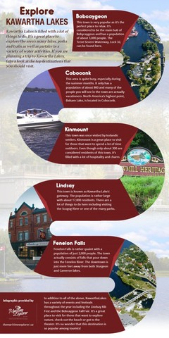 Plan the perfect outdoor getaway to Kawartha Lakes with a little help from The Maritime Explorer