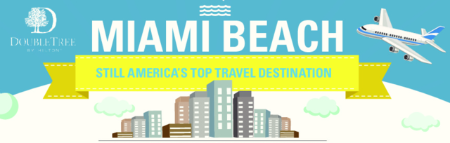 Explore all that Miami has to offer with help from the Ocean Point Resort & Spa.