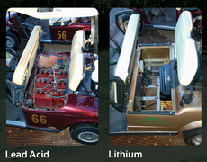 Compare lead acid to lithium batteries, 75% more space!