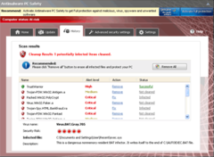 Antimalware PC Safety's fake scan report