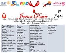 Rotaract Clubs from Across Mumbai organizing the camp
