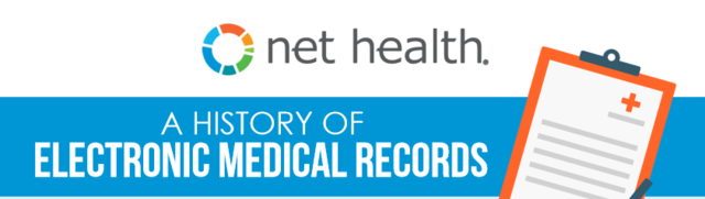 Take a look at the storied history of electronic medical records with help from Net Health