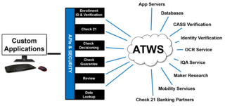 AllTrust Releases Web Services Platform