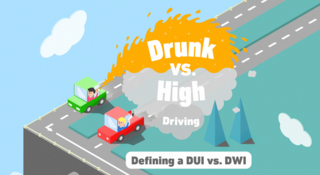 Shop Insurance Canada Highlights DWI Challenge Using OMQ Infographic
