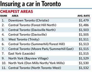 Shop Insurance Canada Discusses Auto Insurance Postal Code Premiums