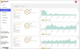 TemplateMonster Presented MotoCMS Uptime Monitoring