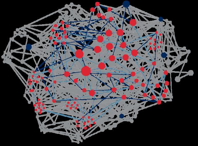 Scigraph Diagram
