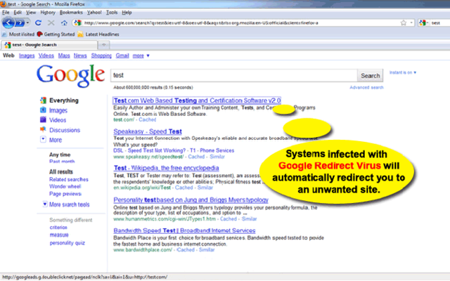 Google Redirect Virus hijacks the browser to redirect to unwanted websites.