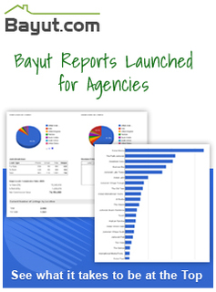 Gauge your performance with Bayut Reports and see where you stand
