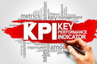 Intrafocus announces the availability of a KPI Library