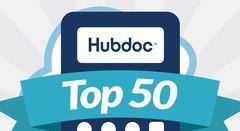 Top 50 Cloud Accountant- 2017