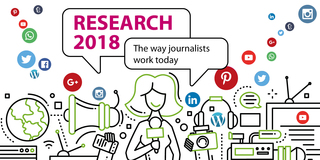 """news aktuell releases survey results for """"Research 2018"""": The way journalists work today"""
