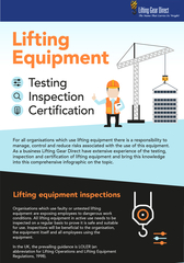 Lifting Gear Direct Explains the Importance of Lifting Equipment Testing, Inspection and Certification