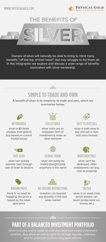 Infographic from Physical Gold on the benefits of silver.