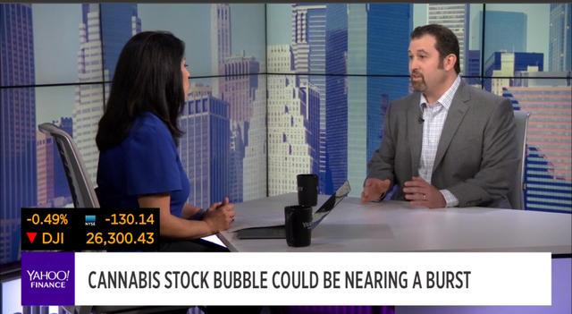 President Lane Mendelsohn Interviewed on Yahoo! Finance