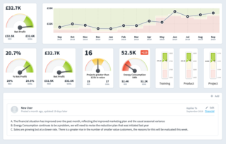 Intrafocus announces a free Dashboard function in QuickScore