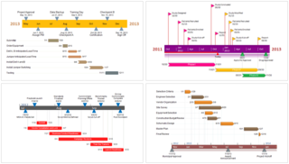 The World's #1 Free PowerPoint Timeline Maker For Project Managers Just Got Better